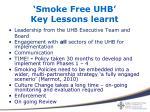 smoke free uhb key lessons learnt