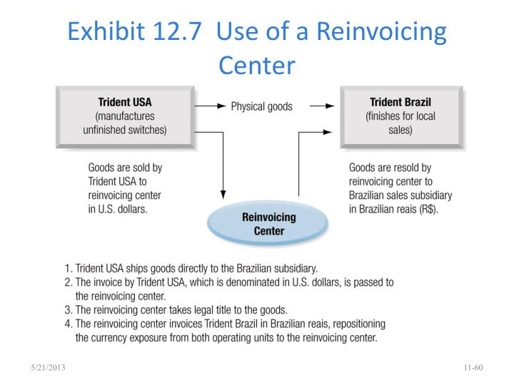 Exhibit 12.7  Use of a Reinvoicing Center