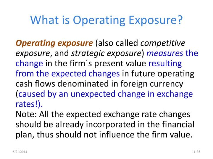 What is Operating Exposure?