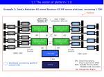 1 1 the notion of platform 11