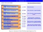 2 1 processors 1