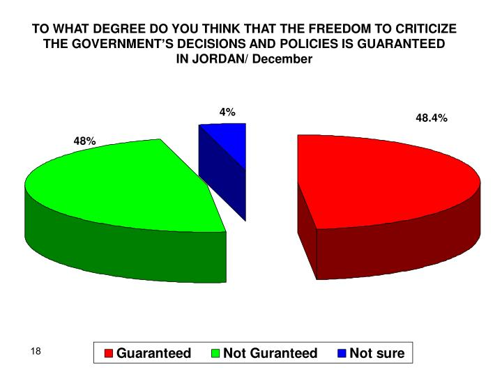 TO WHAT DEGREE DO YOU THINK THAT THE FREEDOM TO CRITICIZE