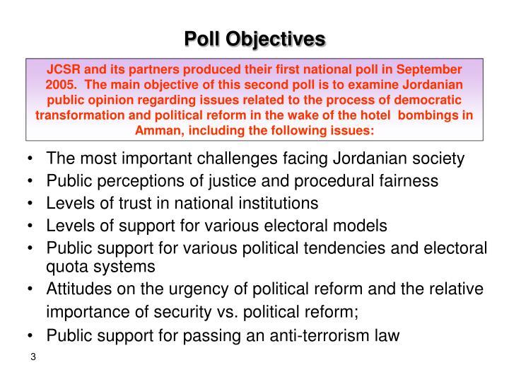Poll Objectives