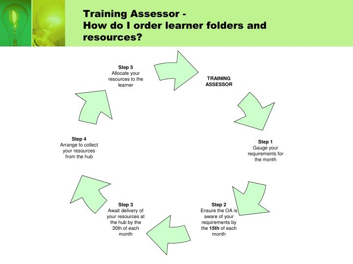 Training assessor how do i order learner folders and resources