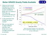 better grace gravity fields available