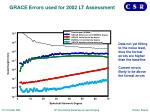 grace errors used for 2002 lt assessment