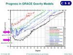 progress in grace gravity models