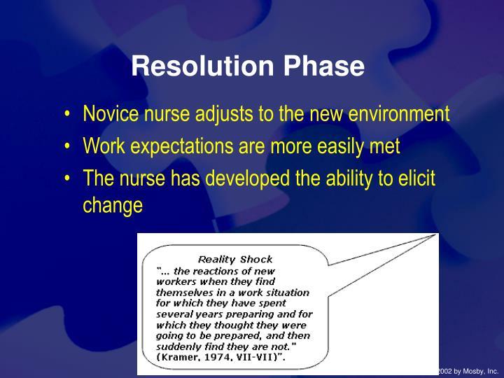 Resolution Phase