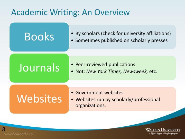 Academic writing ppt slides