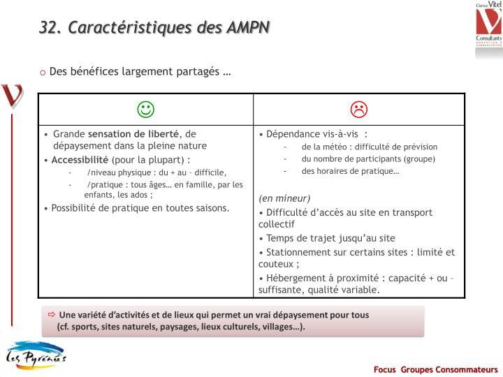 32. Caractéristiques des AMPN