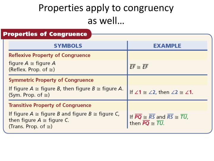 Properties apply to congruency as well…
