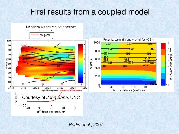 First results from a coupled model