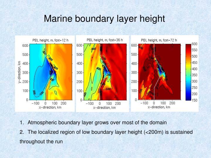 Marine boundary layer height