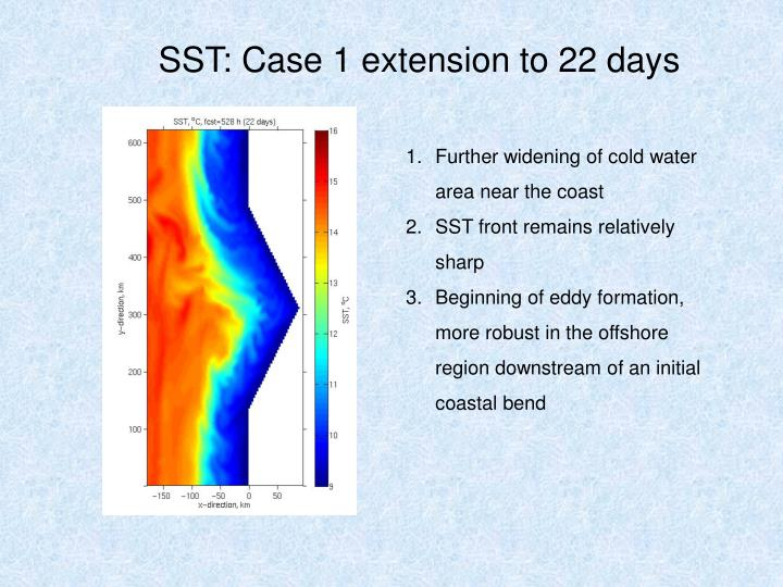SST: Case 1 extension to 22 days