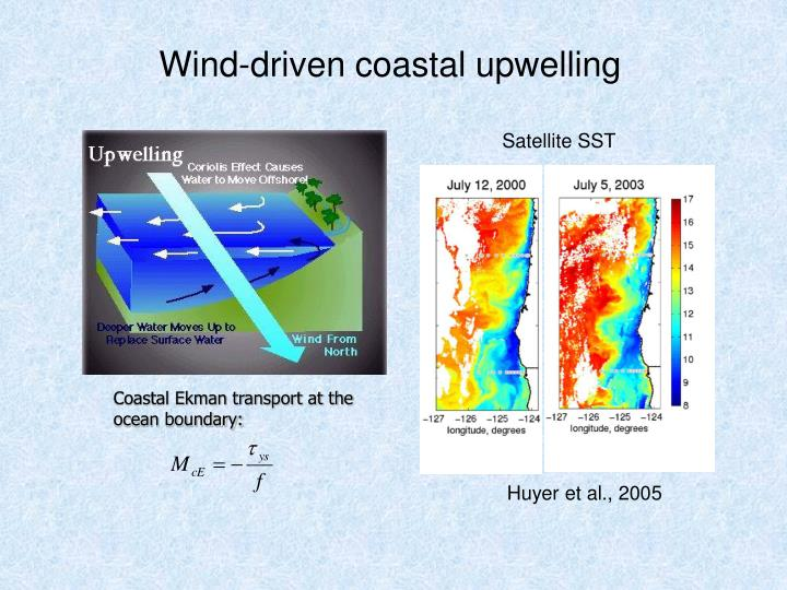 Wind-driven coastal upwelling