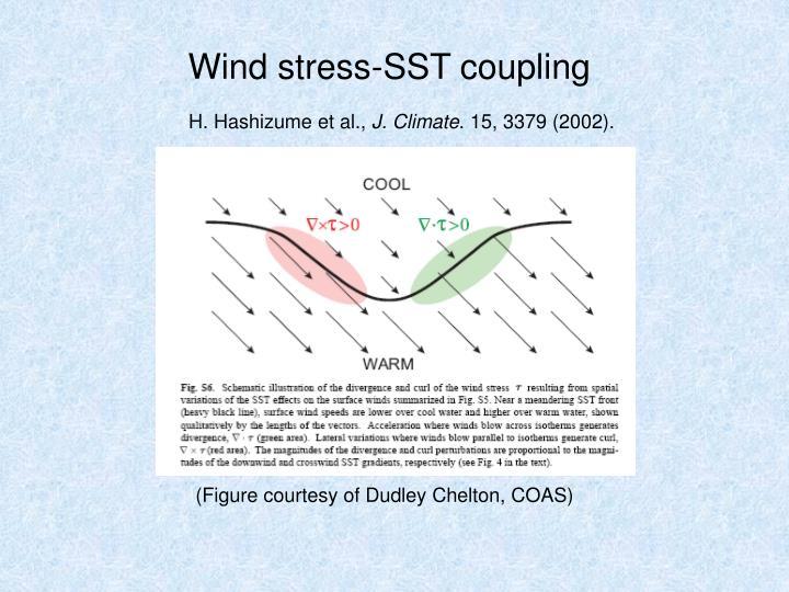 Wind stress-SST coupling