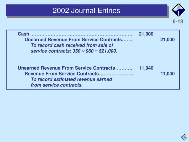 2002 Journal Entries