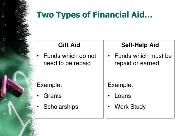 Two Types of Financial Aid…