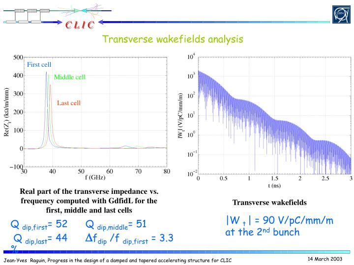 Transverse wakefields analysis