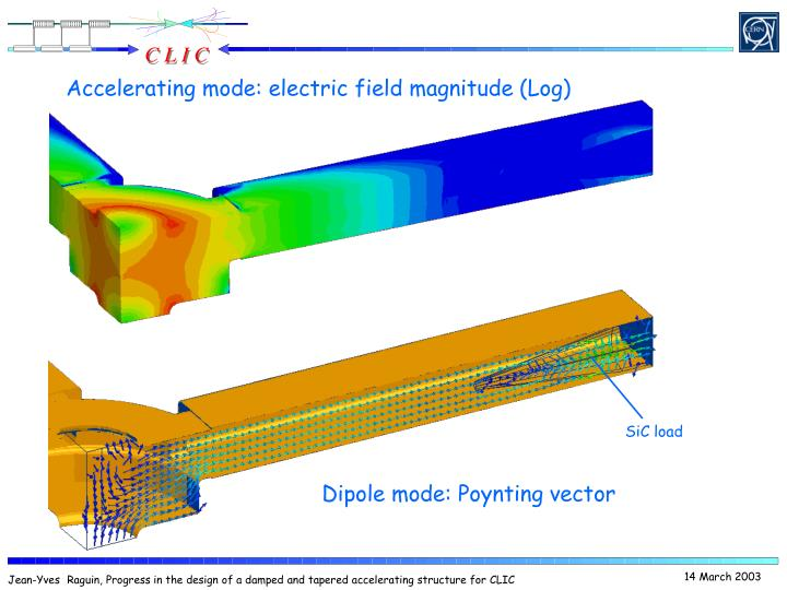 Accelerating mode: electric field magnitude (Log)