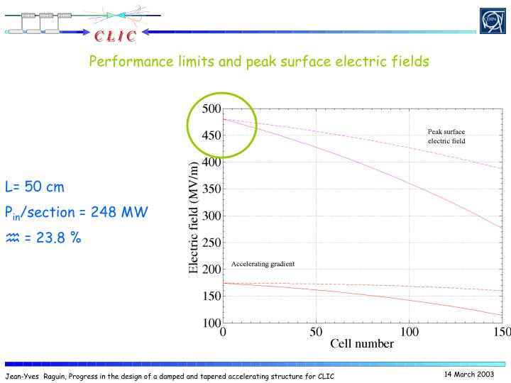 Performance limits and peak surface electric fields