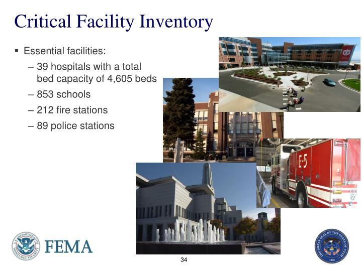 Critical Facility Inventory