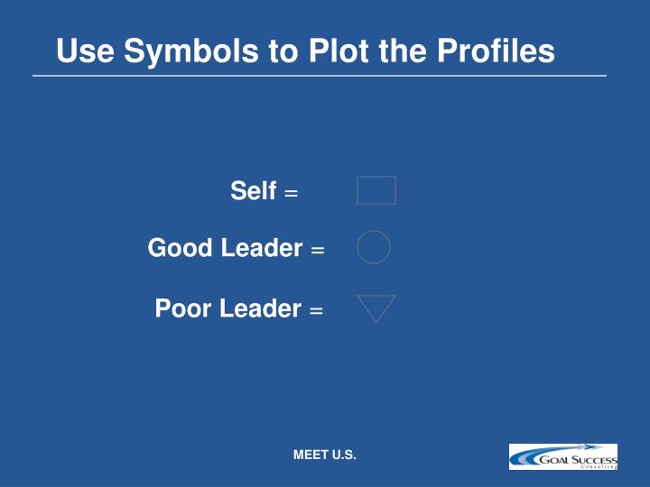 Use Symbols to Plot the Profiles