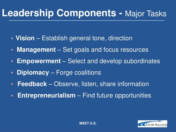 Leadership Components -