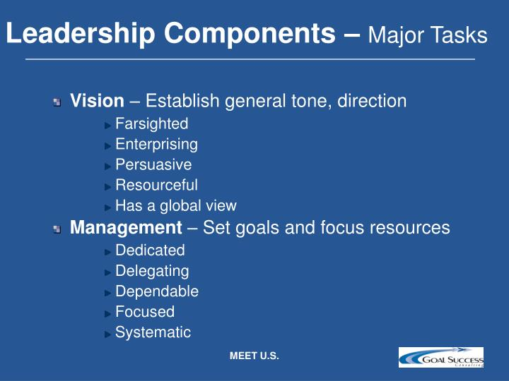 Leadership Components –