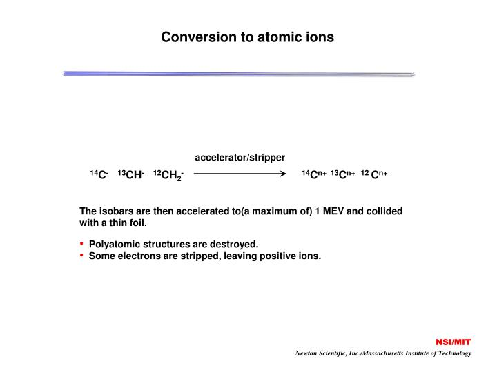 Conversion to atomic ions