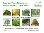 barcham trees figures for greater london 2005 2008