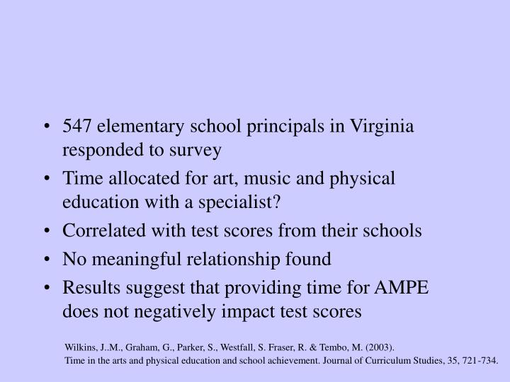 Time in the arts, physical education