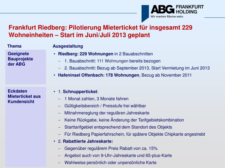 Frankfurt Riedberg: Pilotierung Mieterticket für insgesamt 229 Wohneinheiten – Start im Juni/Juli...