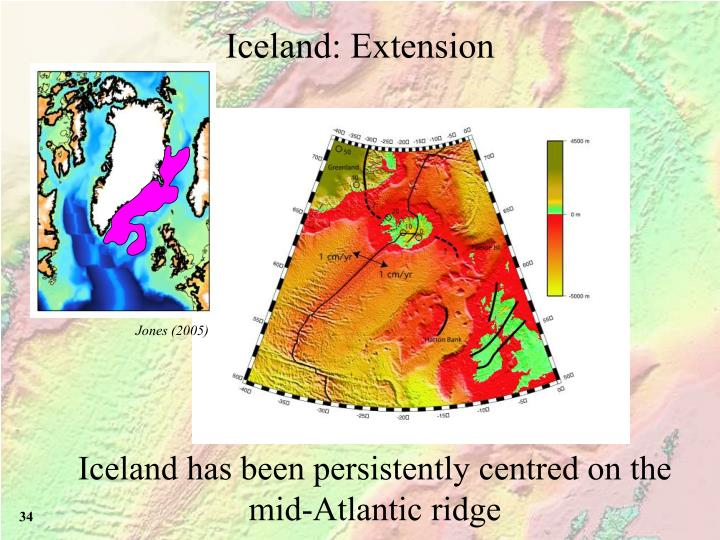 Iceland: Extension