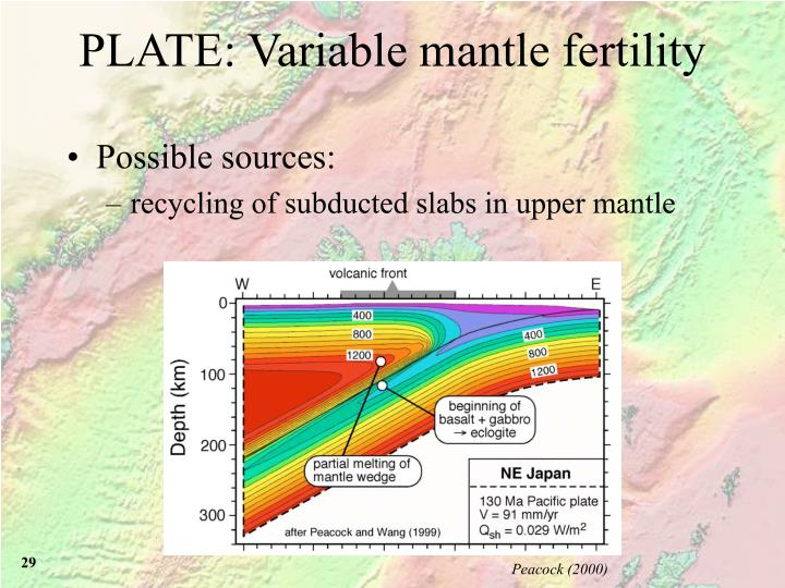 PLATE: Variable mantle fertility