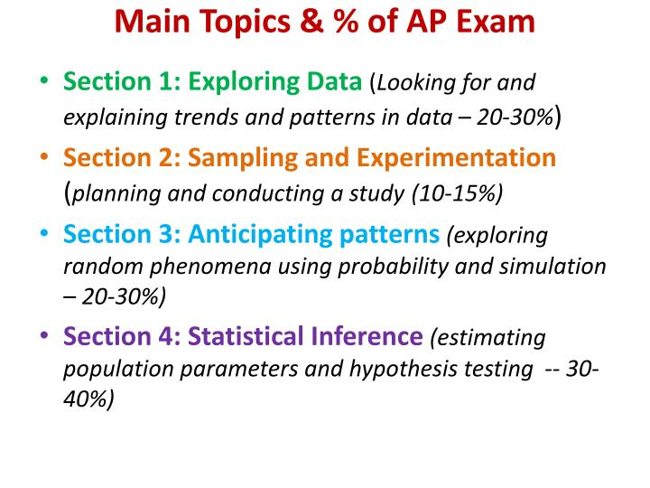 Main Topics & % of AP Exam