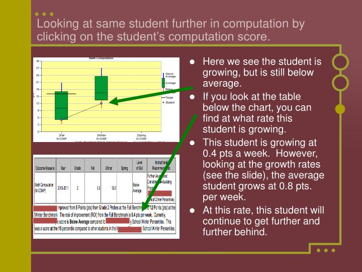 Looking at same student further in computation by clicking on the student's computation score.