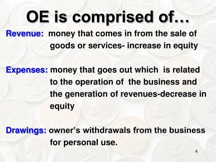 OE is comprised of…