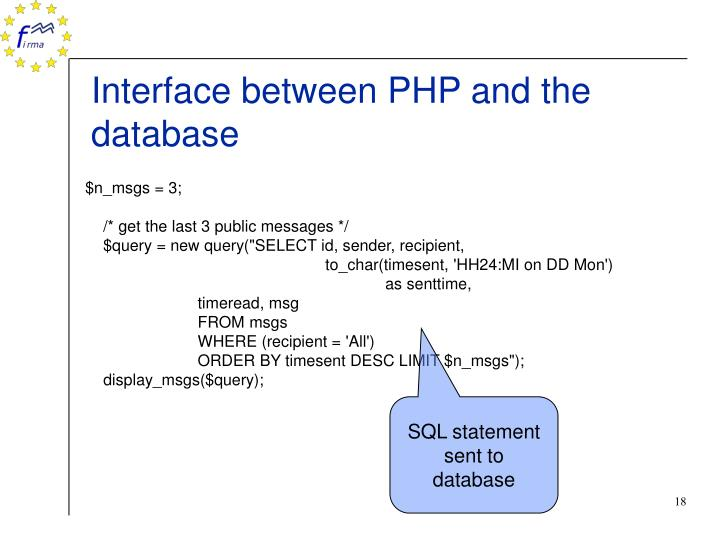 Interface between PHP and the database