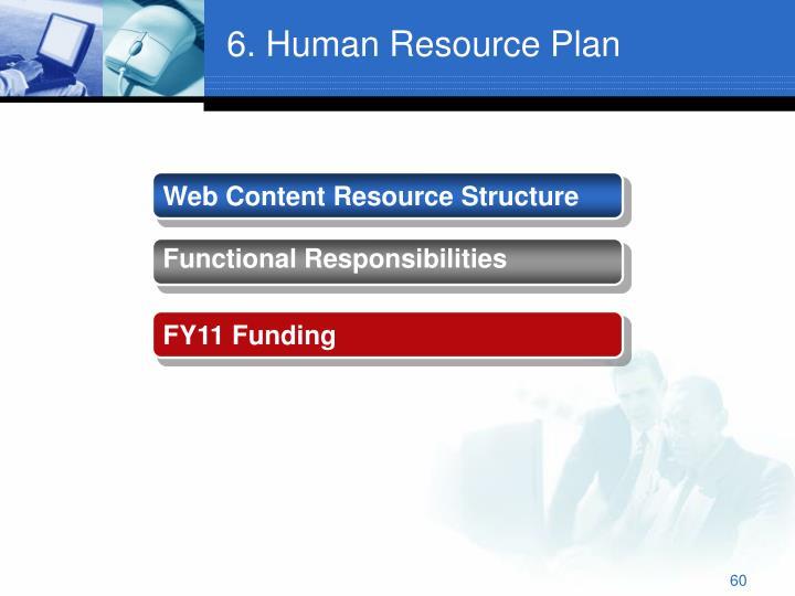 6. Human Resource Plan
