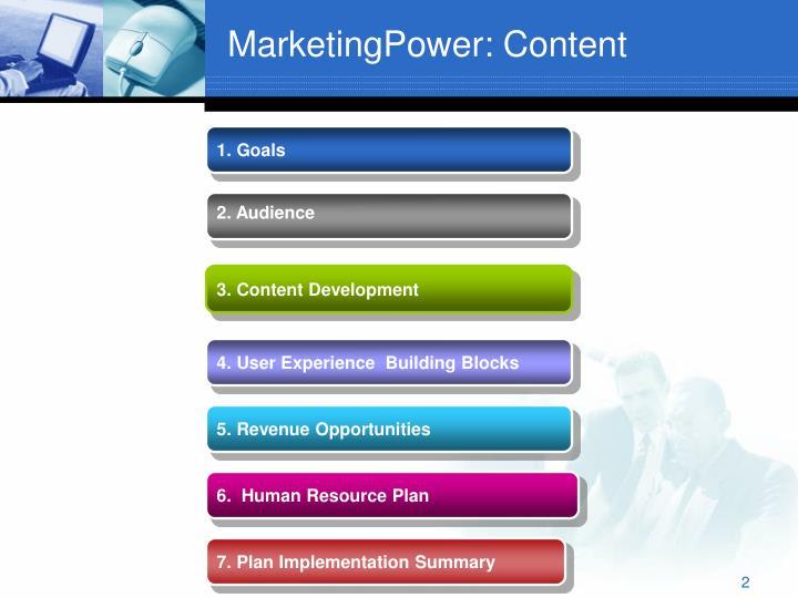 Marketingpower content