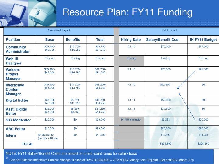 Resource Plan: FY11 Funding