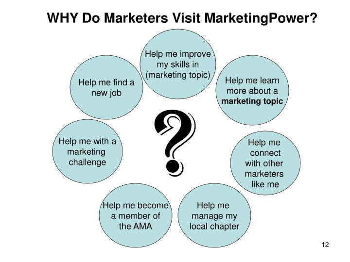 WHY Do Marketers Visit MarketingPower?