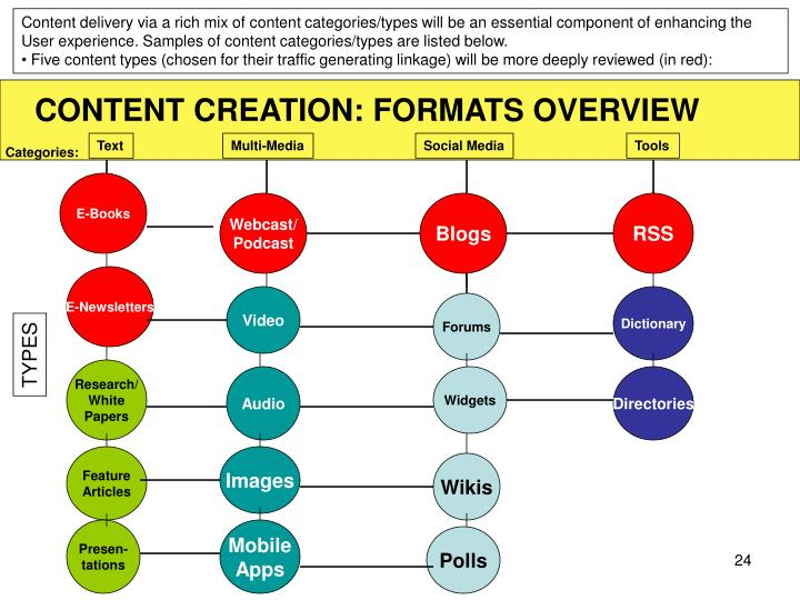 Content delivery via a rich mix of content categories/types will be an essential component of enhancing the User experience. Samples of content categories/types are listed below.
