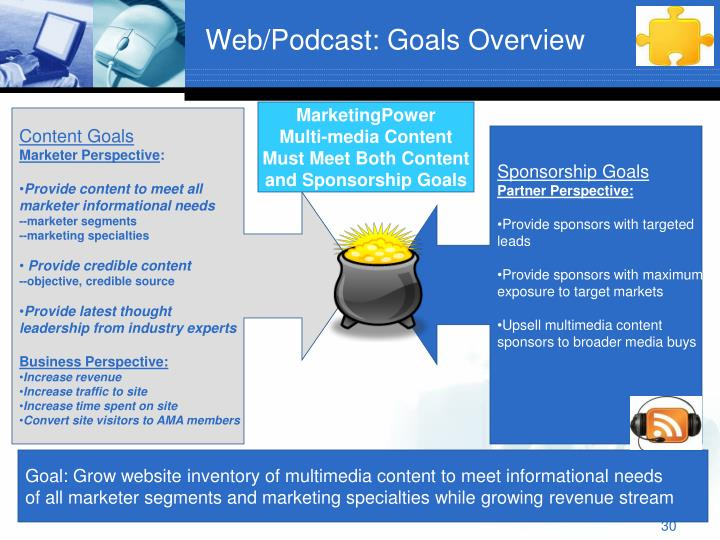 Web/Podcast: Goals Overview