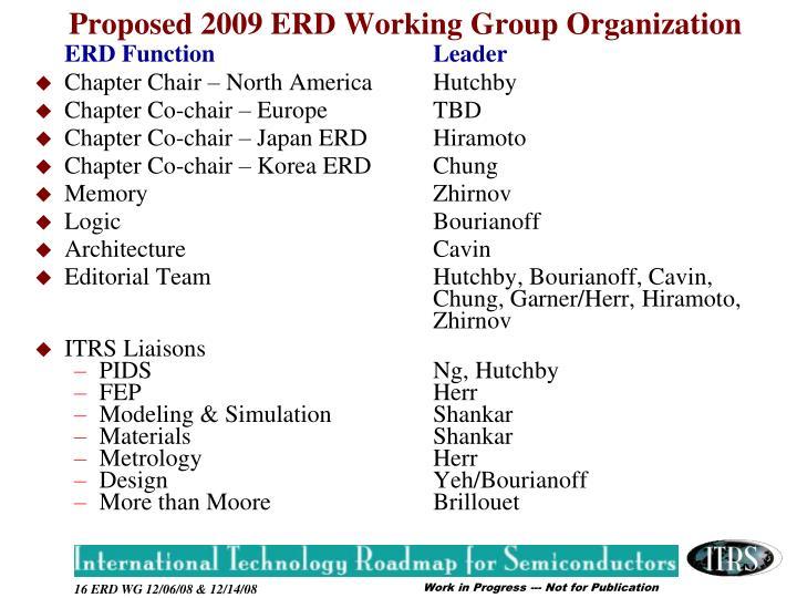 ERD FunctionLeader