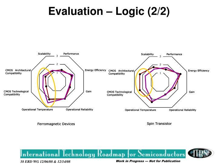 Evaluation – Logic (2/2)