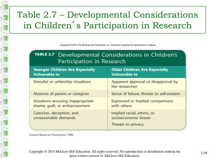 Table 2.7 – Developmental Considerations in Children
