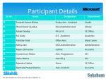 participant details1