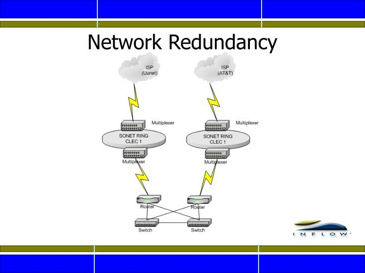 websphere application server architecture ppt